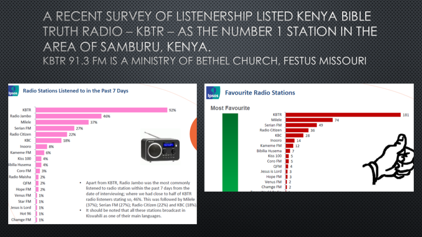 Our Radio Station in Sumburu Kenya - KBTR